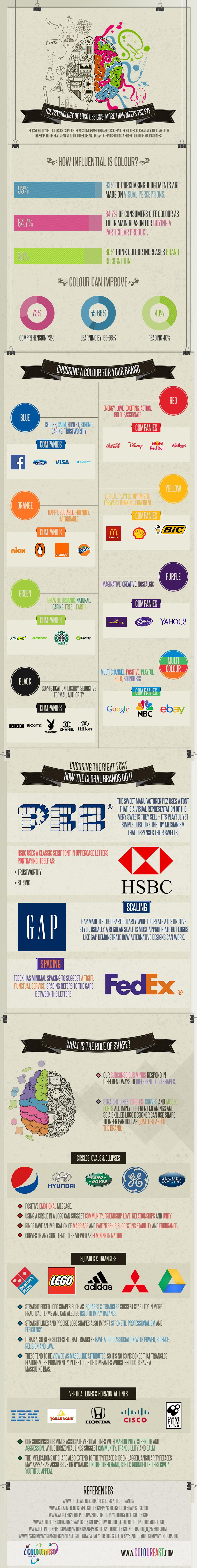 The Psychology of Logo Design